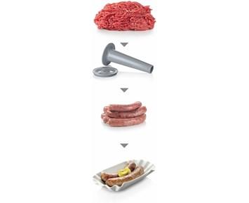 kjokkenmaskin og foodprosessor  : Bosch MFW68660 - Multifunksjonell kj?ttkvern til farse, fisk, frukt og p?lse