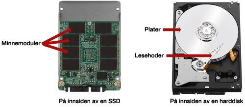 SSD og harddisk på innsiden